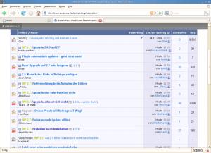 Wordpress 2.7 Probleme