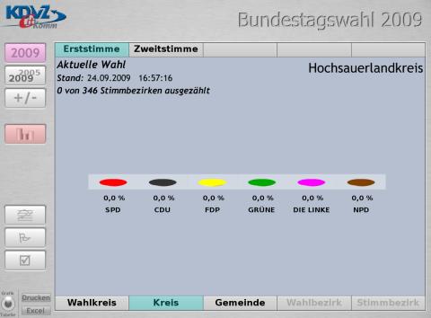 Bundestagswahlen KDVZ
