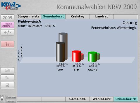 Wiemeringhausen hat gewählt: Mal so, mal so ...