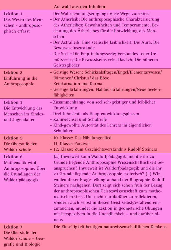 """Aus dem Inhalt des Grundstudiums am Institut """"Fernstudium Waldorfpädagogik"""", Jena"""