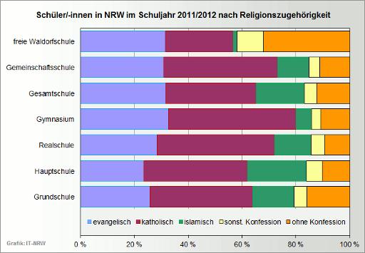 religion2013