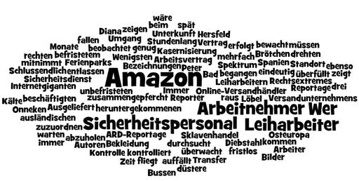 Grafik erstellt mit Wordle (http://www.wordle.net/create)