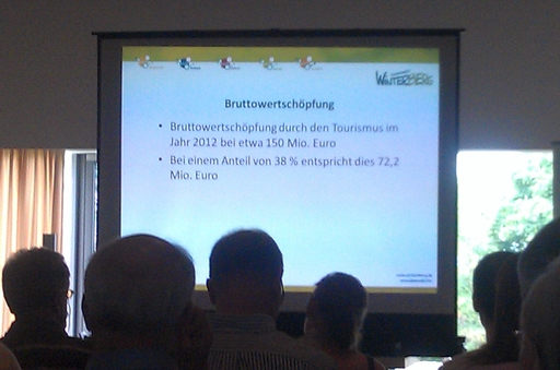 Das Bild stammt aus dem Vortrag von Herrn Michael Beckmann (Tourismusdirektor der Stadt Winterberg)
