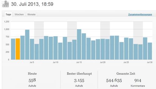 Wer war die Nummer 500.000? Für WordPress alles noch Geschichte, während 1&1 noch bei 499.986 herumkrebst. (screenshot)