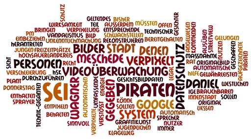 WordleMeschedeKameras20131016