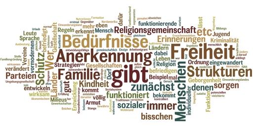 wordleHermes20131009