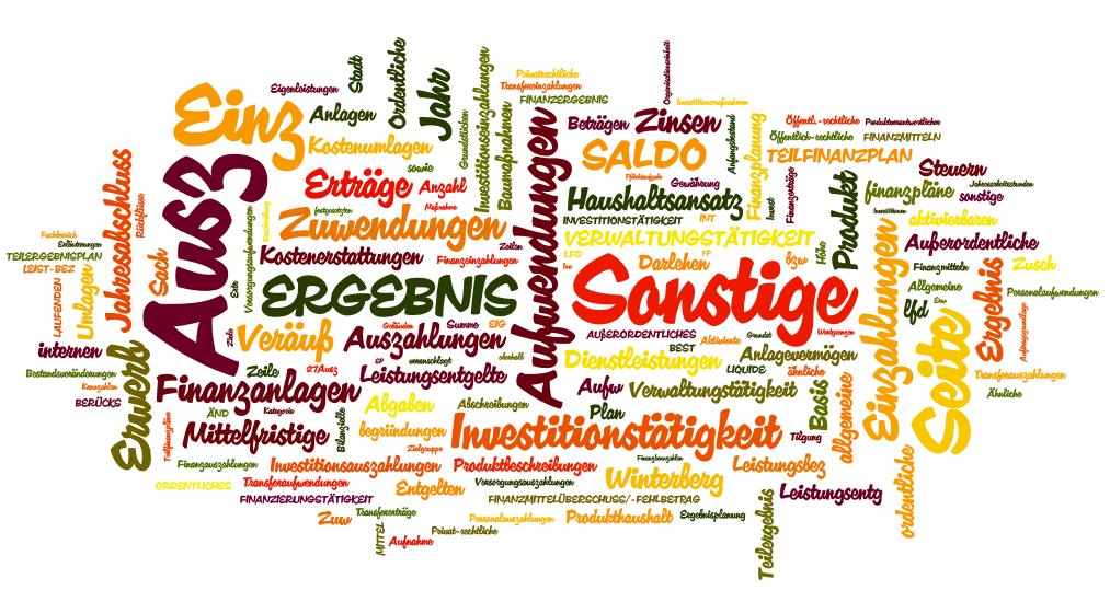 Haushalt Winterberg 2014