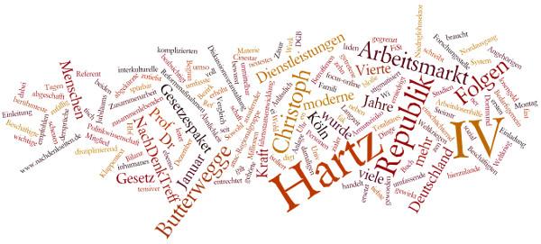 HartzIVWordle