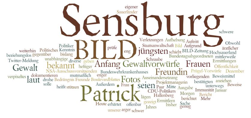SensburgWordle20150117