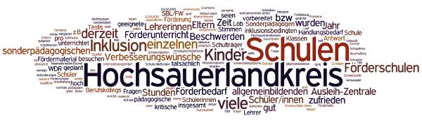 WordleInklusion20150218