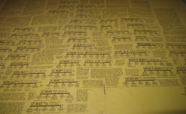 Die Beilage des Dreifach-Albums Soft Machine, Triple Echo mt dem Stammbaum der Canterbury Musik Szene. (foto: zoom)