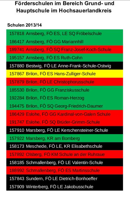 HSKFoerderschulen20132014