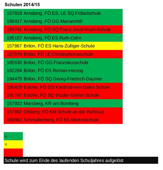 HSKFoerderschulen20142015
