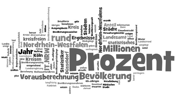 itnrw20150425wordle