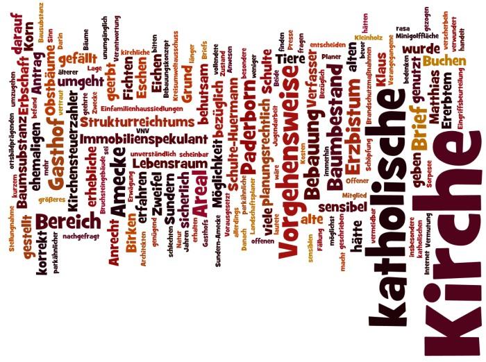 WordleKatholischeKirche